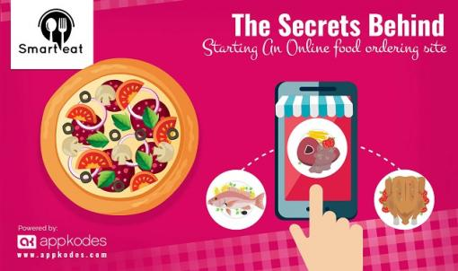 Online food Delivery Clone | Food Panda Clone